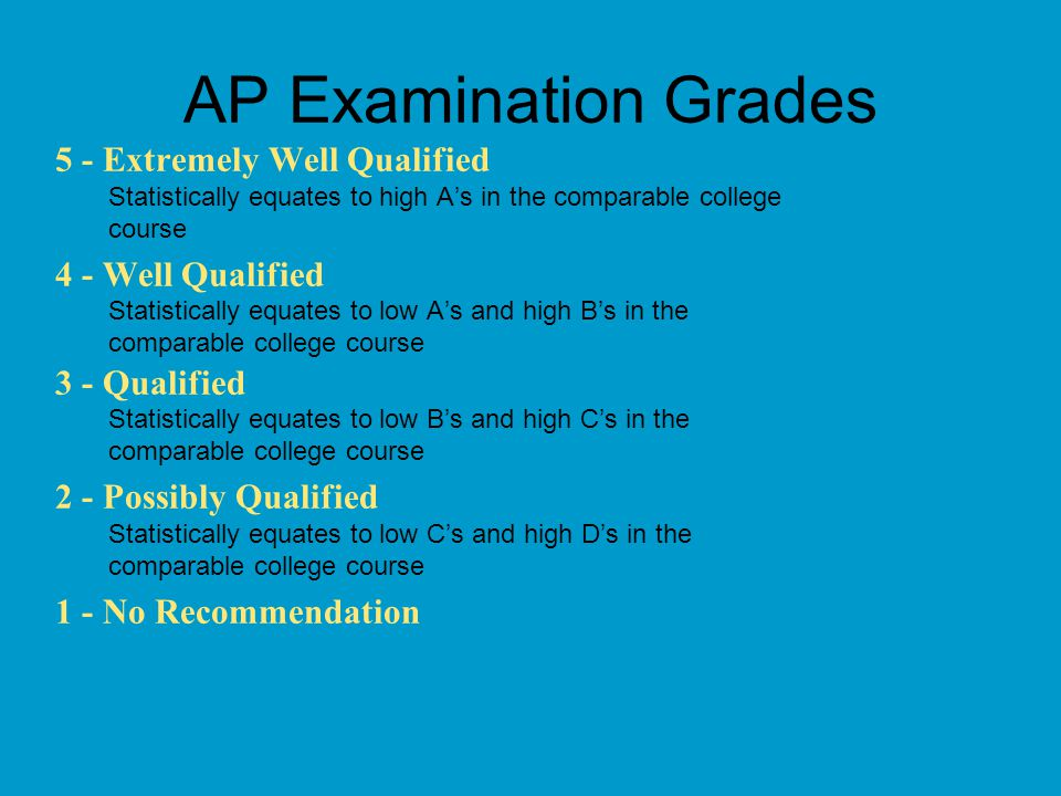 AP Examination Grades 5 - Extremely Well Qualified Statistically equates to high A's in the comparable college course 4 - Well Qualified Statistically equates to low A's and high B's in the comparable college course 3 - Qualified Statistically equates to low B's and high C's in the comparable college course 2 - Possibly Qualified Statistically equates to low C's and high D's in the comparable college course 1 - No Recommendation