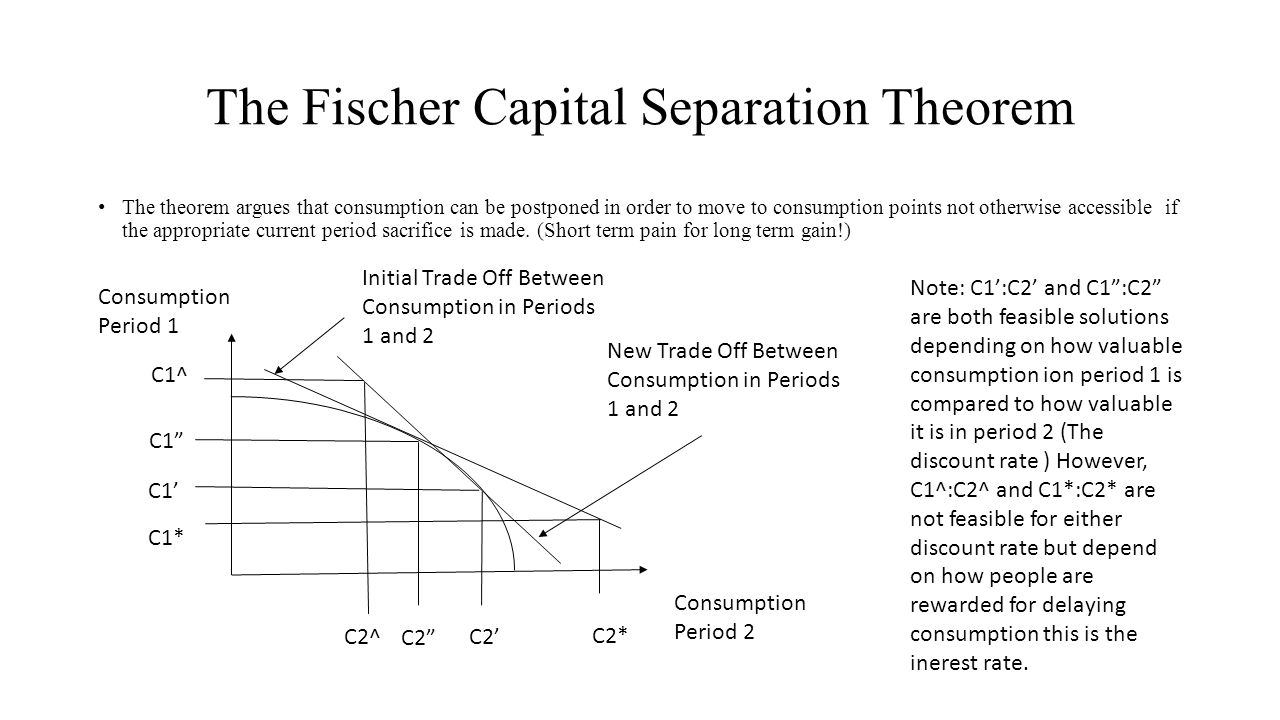 The Fischer Capital Separation Theorem The theorem argues that consumption can be postponed in order to move to consumption points not otherwise accessible if the appropriate current period sacrifice is made.