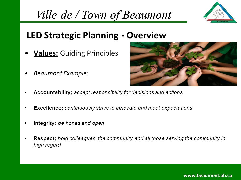 Ville de / Town of Beaumont www.beaumont.ab.ca Ville de / Town of Beaumont www.beaumont.ab.ca Values: Guiding Principles Beaumont Example: Accountability; accept responsibility for decisions and actions Excellence; continuously strive to innovate and meet expectations Integrity; be hones and open Respect; hold colleagues, the community and all those serving the community in high regard LED Strategic Planning - Overview