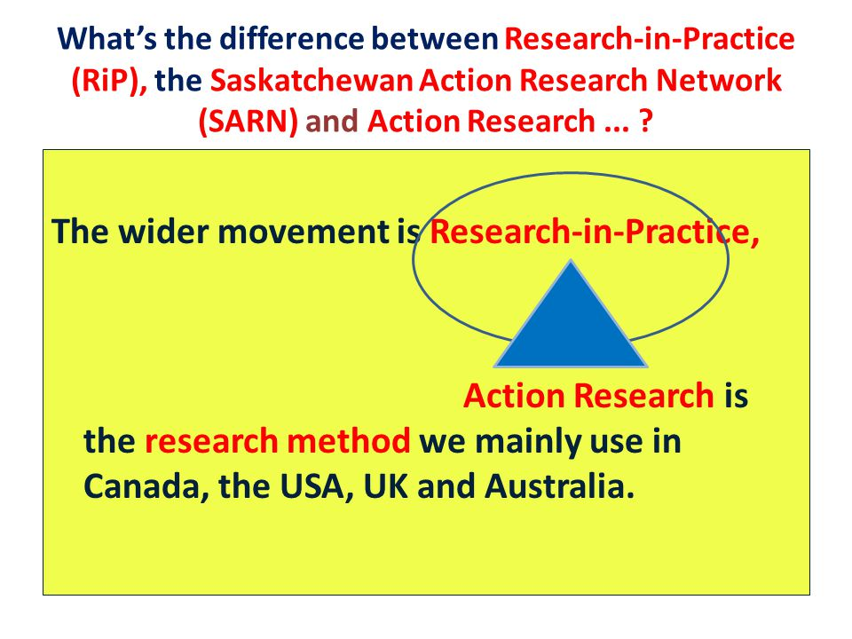 The wider movement is Research-in-Practice, Action Research is the research method we mainly use in Canada, the USA, UK and Australia.