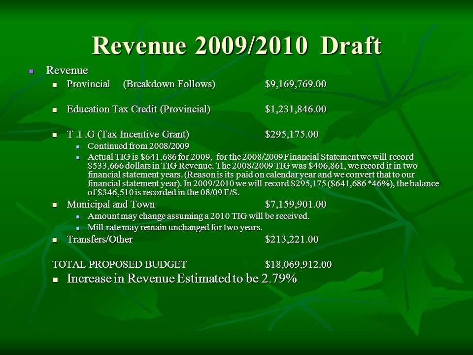 Revenue 2009/2010 Draft Revenue Revenue Provincial(Breakdown Follows)$9,169,769.00 Provincial(Breakdown Follows)$9,169,769.00 Education Tax Credit (Provincial)$1,231,846.00 Education Tax Credit (Provincial)$1,231,846.00 T.I.G (Tax Incentive Grant)$295,175.00 T.I.G (Tax Incentive Grant)$295,175.00 Continued from 2008/2009 Continued from 2008/2009 Actual TIG is $641,686 for 2009, for the 2008/2009 Financial Statement we will record $533,666 dollars in TIG Revenue.