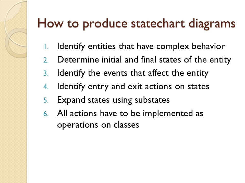 How to produce statechart diagrams 1. Identify entities that have complex behavior 2.