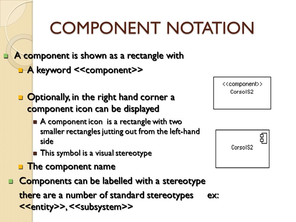 COMPONENT NOTATION A component is shown as a rectangle with A component is shown as a rectangle with A keyword > A keyword > Optionally, in the right hand corner a component icon can be displayed Optionally, in the right hand corner a component icon can be displayed A component icon is a rectangle with two smaller rectangles jutting out from the left-hand side A component icon is a rectangle with two smaller rectangles jutting out from the left-hand side This symbol is a visual stereotype This symbol is a visual stereotype The component name The component name Components can be labelled with a stereotype Components can be labelled with a stereotype there are a number of standard stereotypes ex: >, >