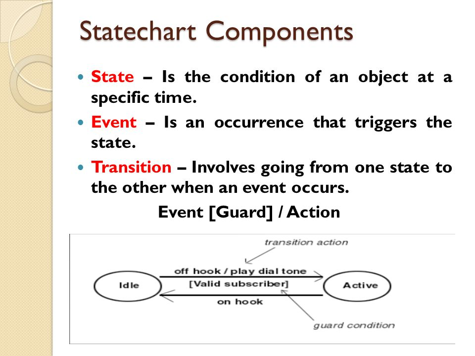 State – Is the condition of an object at a specific time.