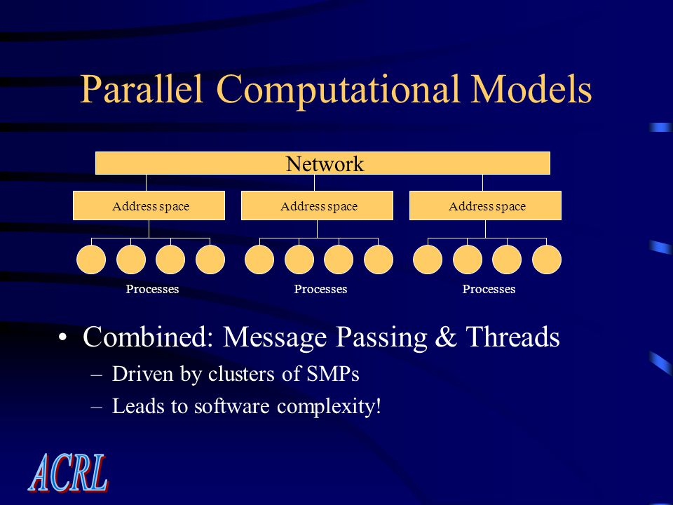 Parallel Computational Models Combined: Message Passing & Threads –Driven by clusters of SMPs –Leads to software complexity.