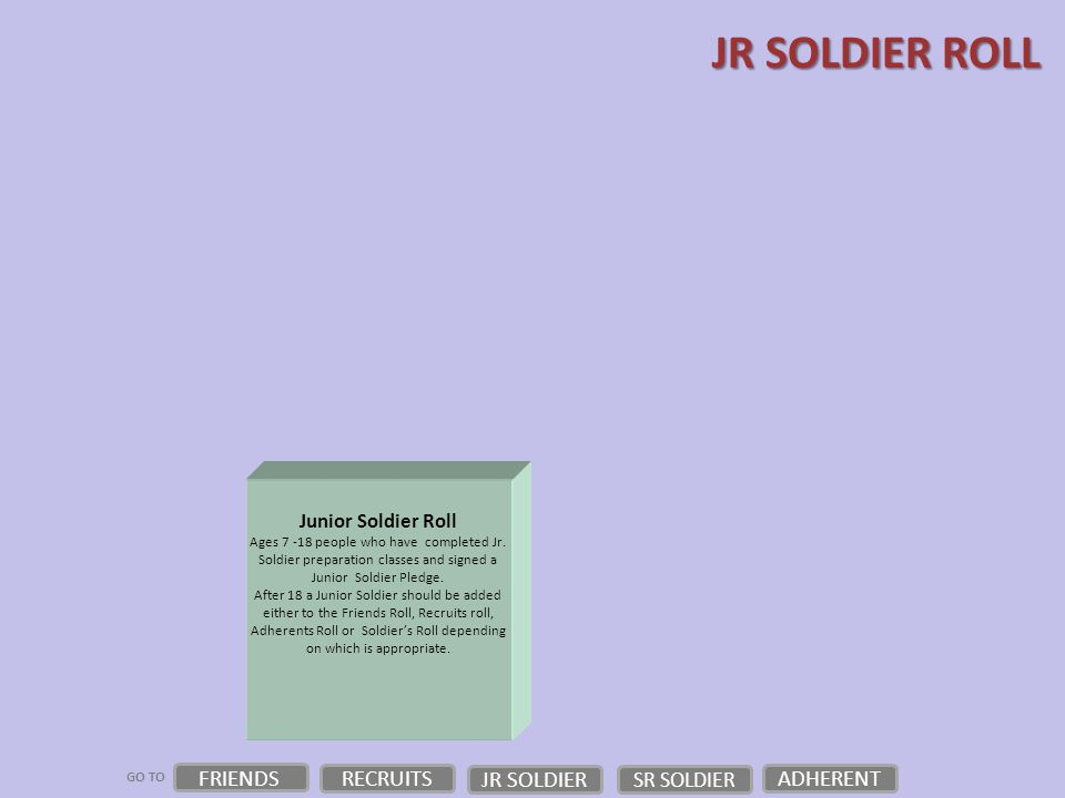 GO TO Junior Soldier Roll Ages 7 -18 people who have completed Jr.