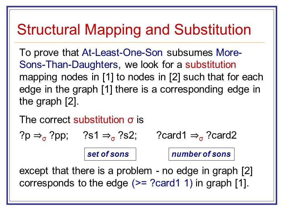Structural Mapping and Substitution To prove that At-Least-One-Son subsumes More- Sons-Than-Daughters, we look for a substitution mapping nodes in [1] to nodes in [2] such that for each edge in the graph [1] there is a corresponding edge in the graph [2].
