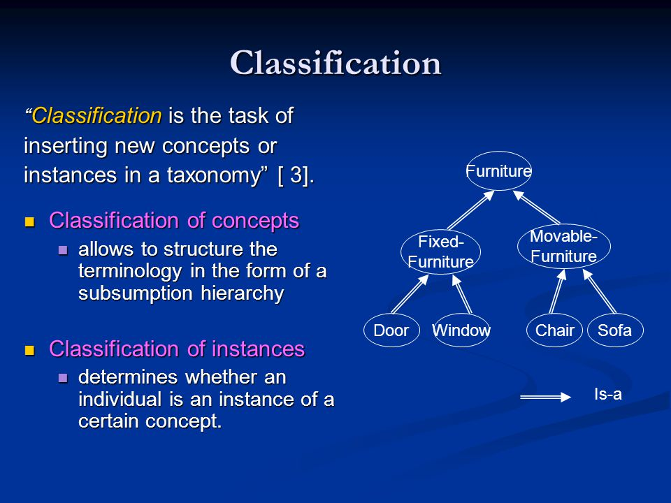 Classification Classification is the task of inserting new concepts or instances in a taxonomy [ 3].