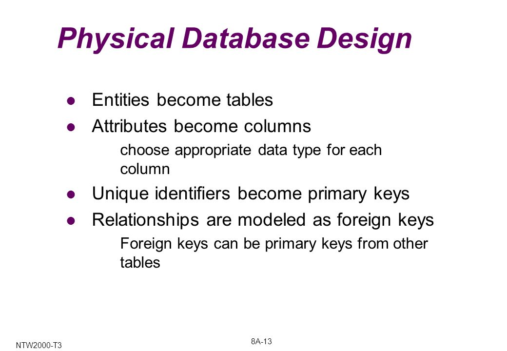 8A-13 NTW2000-T3 Physical Database Design Entities become tables Attributes become columns  choose appropriate data type for each column Unique identifiers become primary keys Relationships are modeled as foreign keys  Foreign keys can be primary keys from other tables