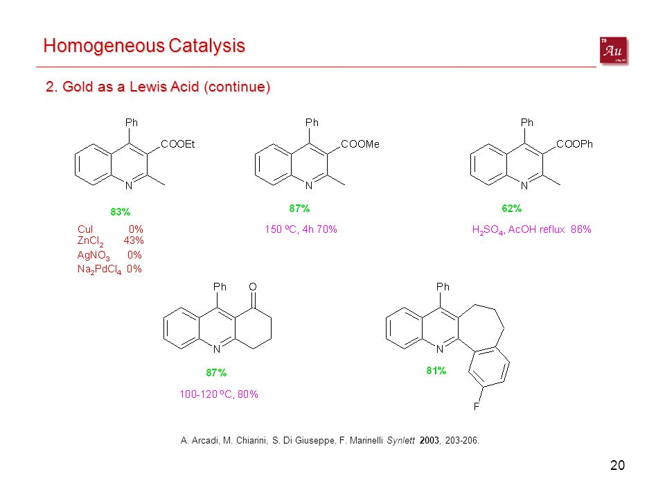 20 Homogeneous Catalysis 2. Gold as a Lewis Acid (continue) A.