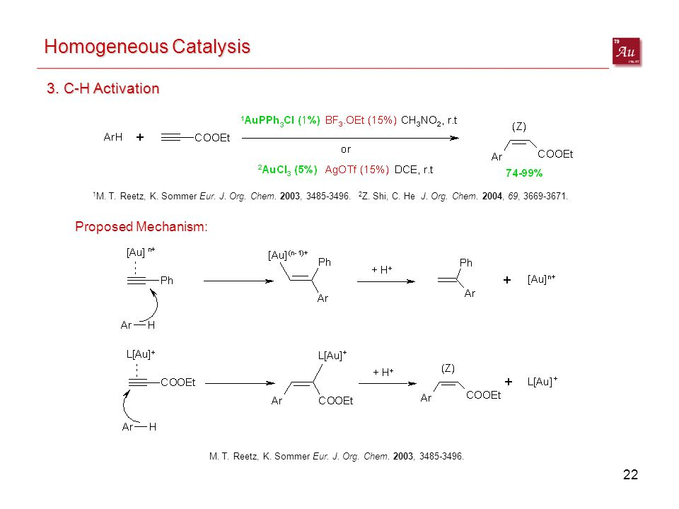 22 Homogeneous Catalysis 3. C-H Activation 2 Z. Shi, C.