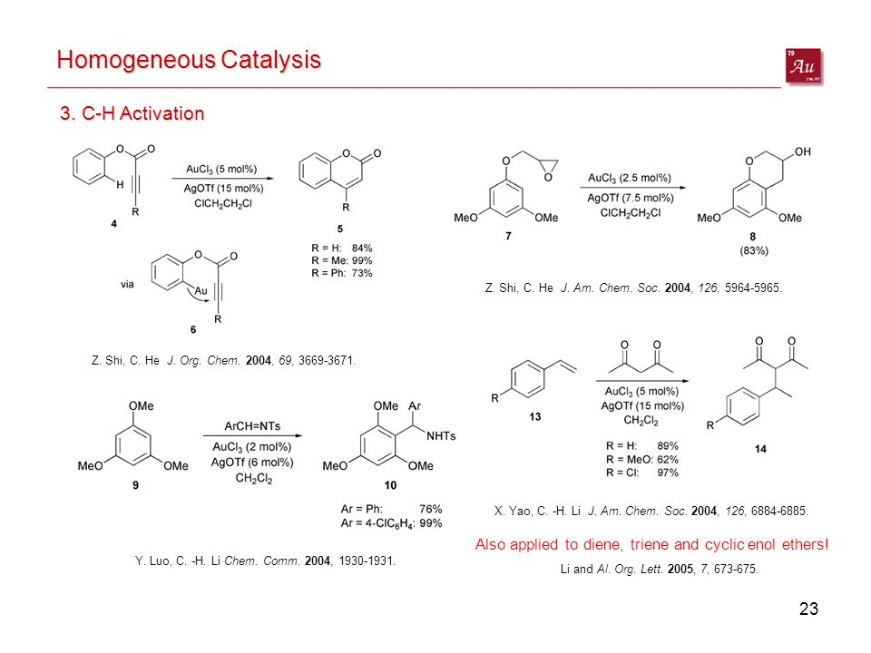 23 Homogeneous Catalysis 3. C-H Activation Z. Shi, C.