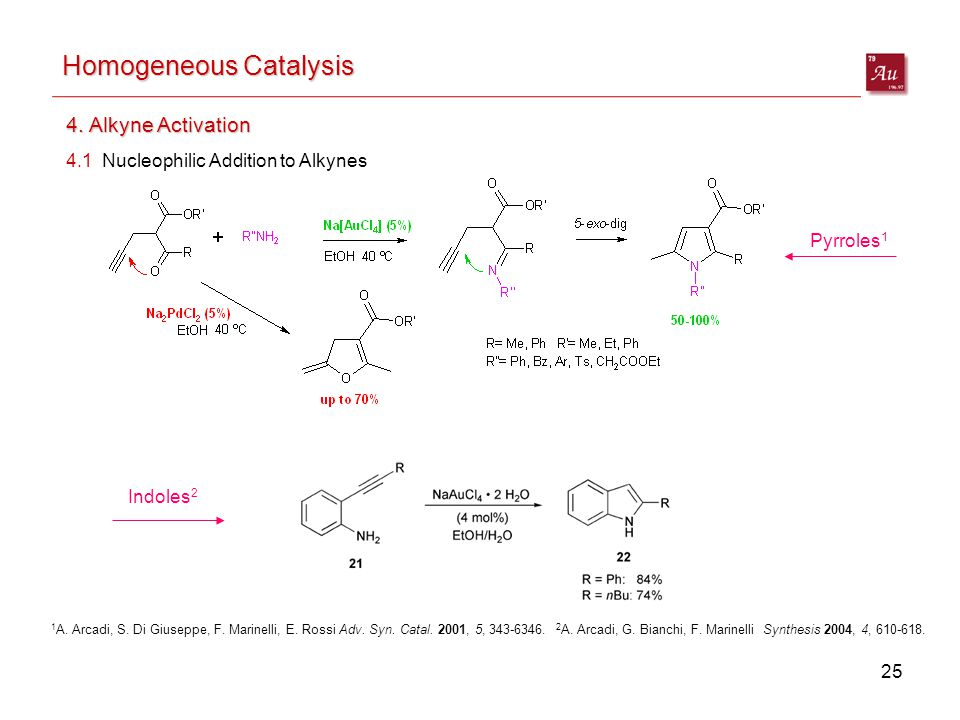 25 Homogeneous Catalysis 4. Alkyne Activation 4.1 Nucleophilic Addition to Alkynes 2 A.