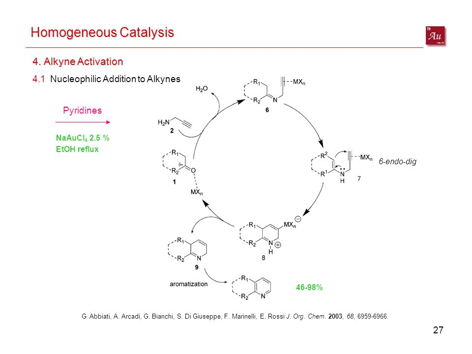 27 Homogeneous Catalysis 4. Alkyne Activation 4.1 Nucleophilic Addition to Alkynes Pyridines G.