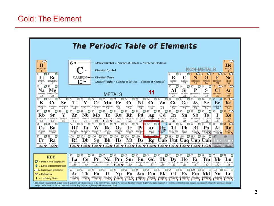 3 Gold: The Element 11
