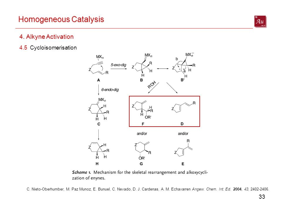 33 Homogeneous Catalysis 4. Alkyne Activation 4.5 Cycloisomerisation C.
