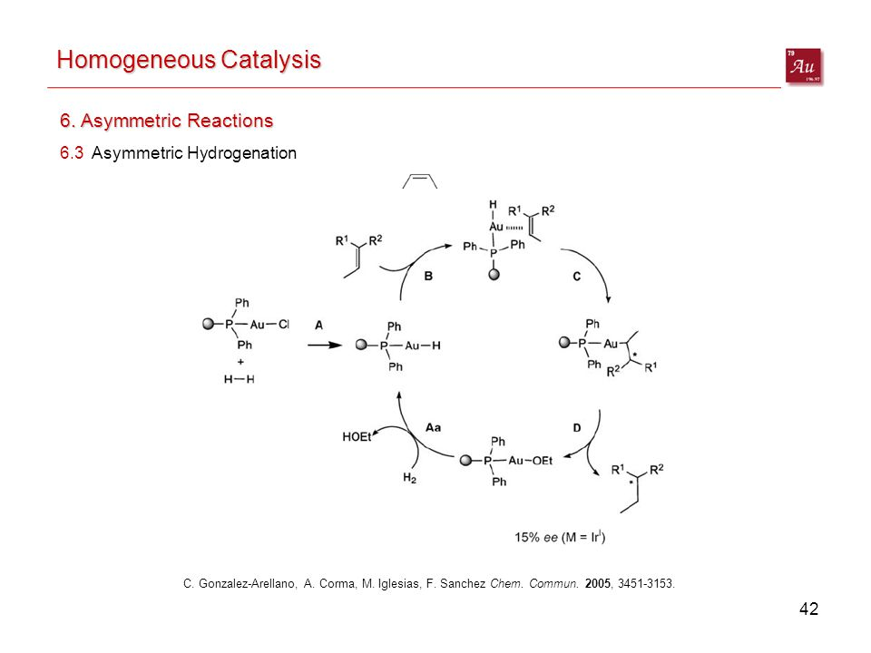 42 Homogeneous Catalysis 6. Asymmetric Reactions C.