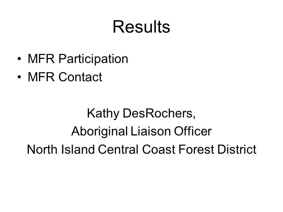 Results MFR Participation MFR Contact Kathy DesRochers, Aboriginal Liaison Officer North Island Central Coast Forest District