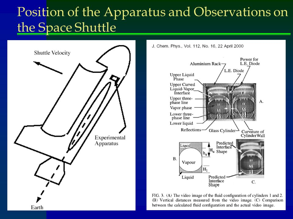 Position of the Apparatus and Observations on the Space Shuttle