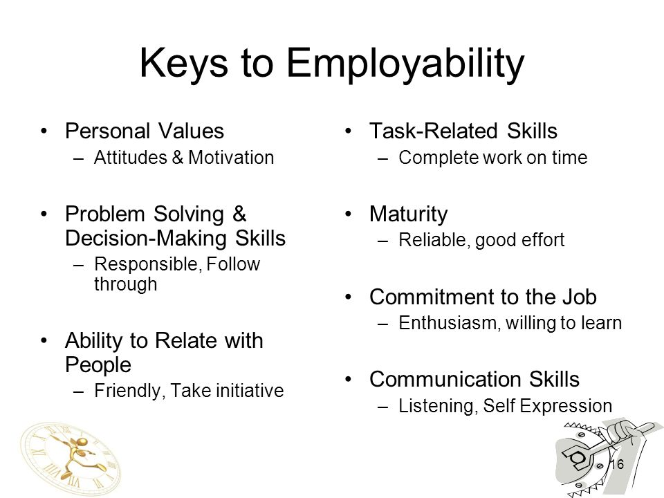 Keys to Employability Personal Values –Attitudes & Motivation Problem Solving & Decision-Making Skills –Responsible, Follow through Ability to Relate with People –Friendly, Take initiative Task-Related Skills –Complete work on time Maturity –Reliable, good effort Commitment to the Job –Enthusiasm, willing to learn Communication Skills –Listening, Self Expression 16