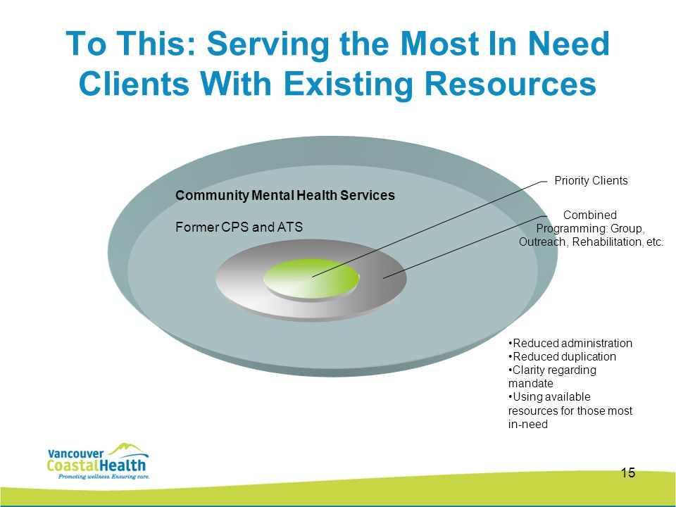 15 To This: Serving the Most In Need Clients With Existing Resources Community Mental Health Services Former CPS and ATS Priority Clients Combined Programming: Group, Outreach, Rehabilitation, etc.