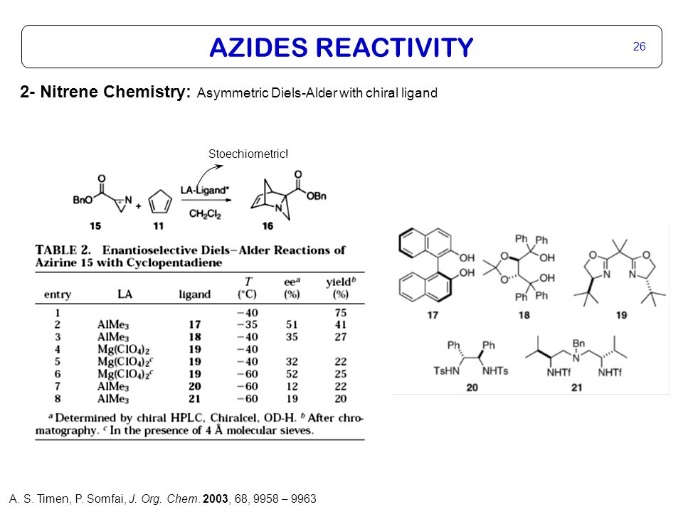 26 AZIDES REACTIVITY Stoechiometric.
