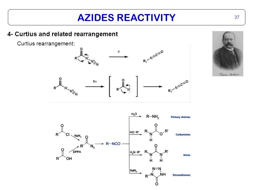 AZIDES REACTIVITY 37 4- Curtius and related rearrangement Curtius rearrangement: