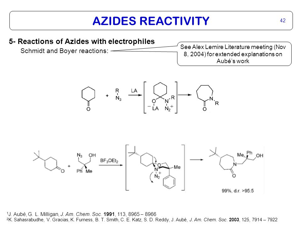 AZIDES REACTIVITY 42 5- Reactions of Azides with electrophiles Schmidt and Boyer reactions: See Alex Lemire Literature meeting (Nov 8, 2004) for extended explanations on Aubé's work 1 J.