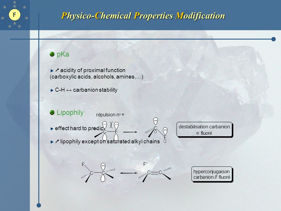 Physico-Chemical Properties Modification Physico-Chemical Properties Modification pKa  acidity of proximal function (carboxylic acids, alcohols, amines,…) C-H ↔ carbanion stability Lipophily effect hard to predict  lipophily except on saturated alkyl chains CF C F CC F CC F - répulsion n  destabilisation carbanion   fluoré hyperconjugaison carbanion  fluoré