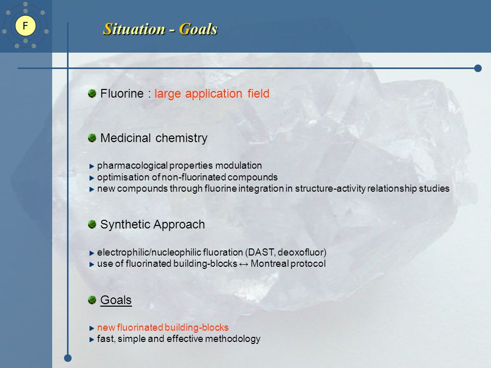 Situation - Goals Fluorine : large application field Medicinal chemistry pharmacological properties modulation optimisation of non-fluorinated compounds new compounds through fluorine integration in structure-activity relationship studies Synthetic Approach electrophilic/nucleophilic fluoration (DAST, deoxofluor) use of fluorinated building-blocks ↔ Montreal protocol Goals new fluorinated building-blocks fast, simple and effective methodology