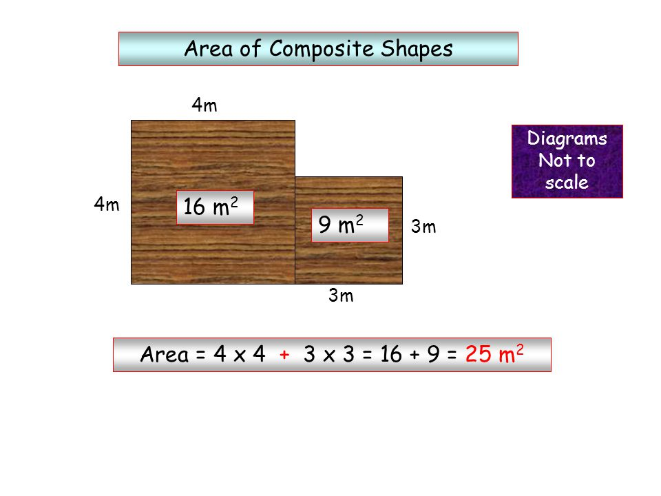 Perimeter of Composite Shapes 8 m 2 m 5 m 2 m Not to scale Perimeter = 2 m + 5 m +4 m +2 m + 5 m +8 m = 30 m 4 m 5 m