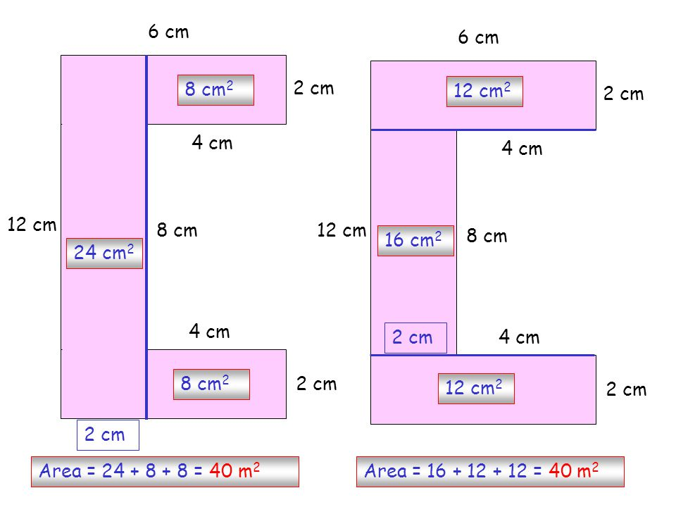 4m 3m Diagrams Not to scale Area of Composite Shapes Area = 4 x 4 + 3 x 3 = 16 + 9 = 25 m 2 16 m 2 9 m 2