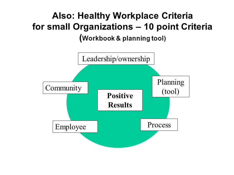 Also: Healthy Workplace Criteria for small Organizations – 10 point Criteria ( Workbook & planning tool) Positive Results Leadership/ownership Planning (tool) Process Community Employee