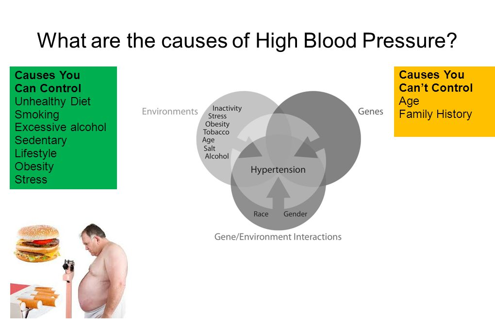 What are the causes of High Blood Pressure.