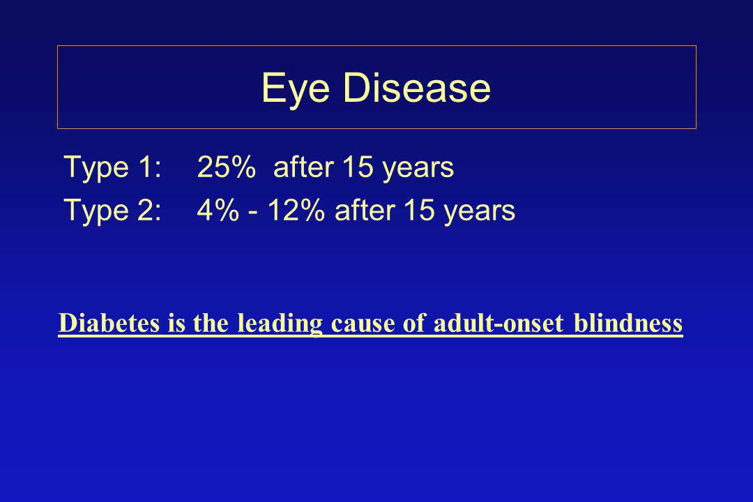 Eye Disease Type 1:25% after 15 years Type 2:4% - 12% after 15 years Diabetes is the leading cause of adult-onset blindness