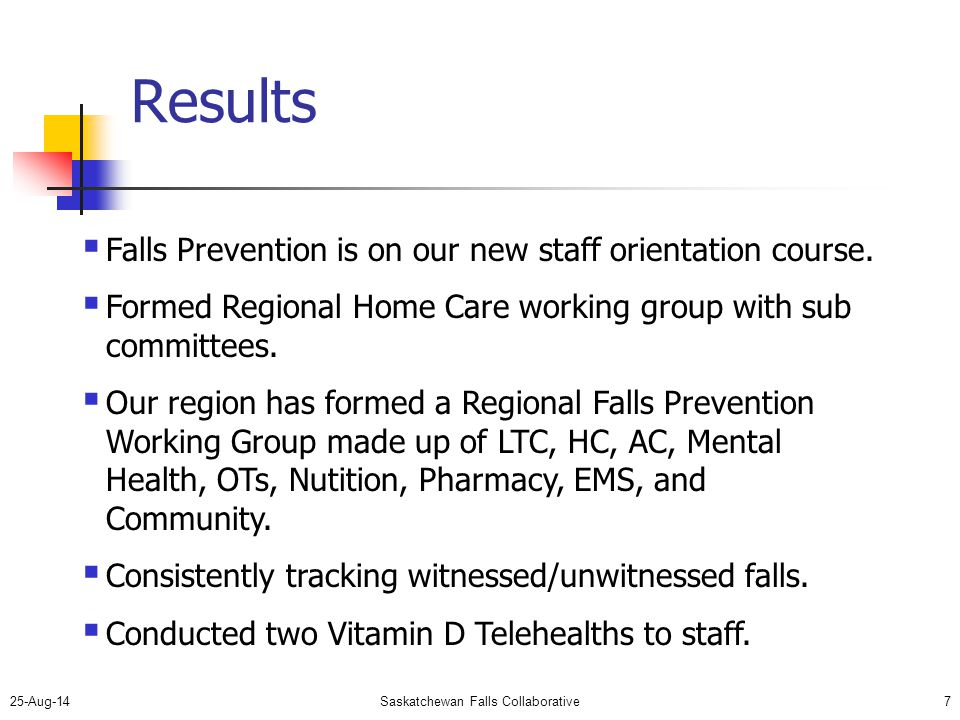 25-Aug-14Saskatchewan Falls Collaborative7 Results  Falls Prevention is on our new staff orientation course.