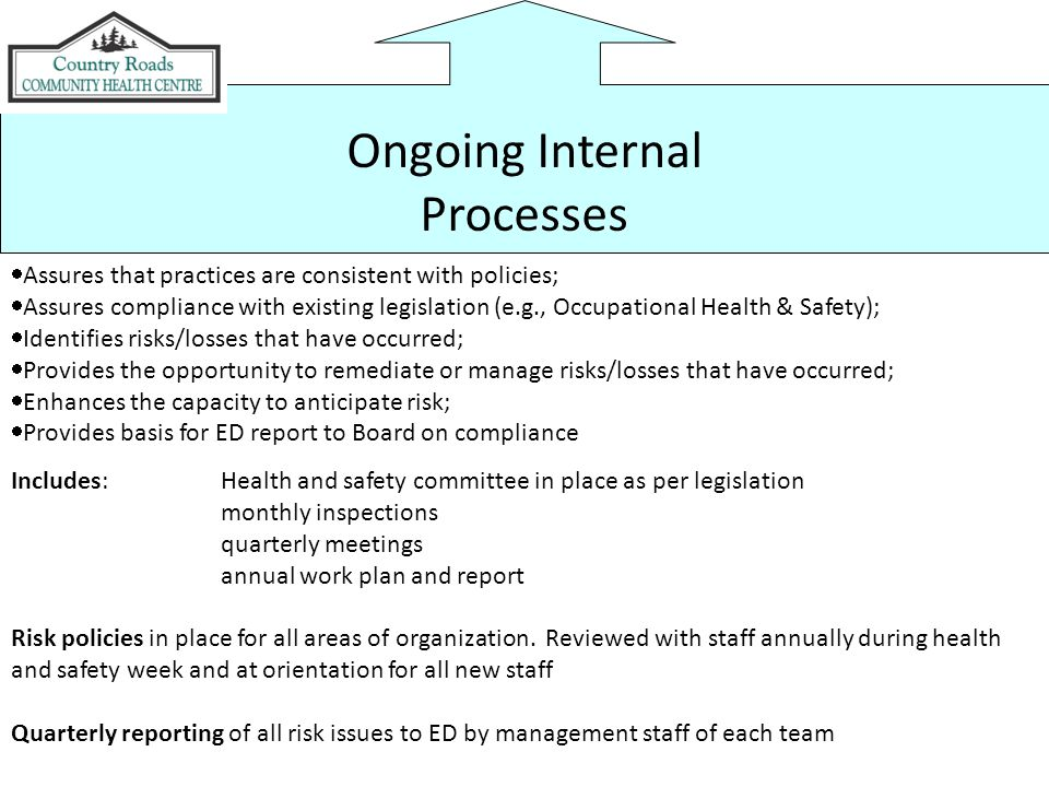 Ongoing Internal Processes Includes: Health and safety committee in place as per legislation monthly inspections quarterly meetings annual work plan and report Risk policies in place for all areas of organization.