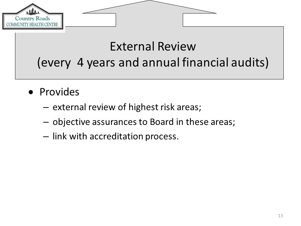 13 External Review (every 4 years and annual financial audits)  Provides – external review of highest risk areas; – objective assurances to Board in these areas; – link with accreditation process.