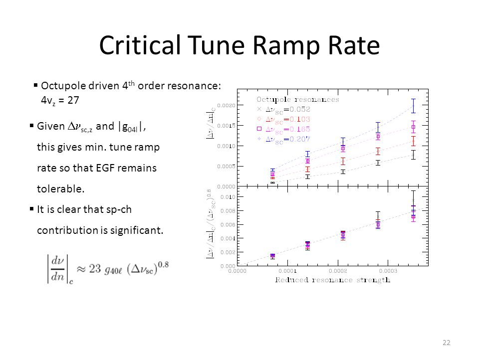 Critical Tune Ramp Rate  Octupole driven 4 th order resonance: 4v z = 27  Given  sc,z and |g 04l |, this gives min.