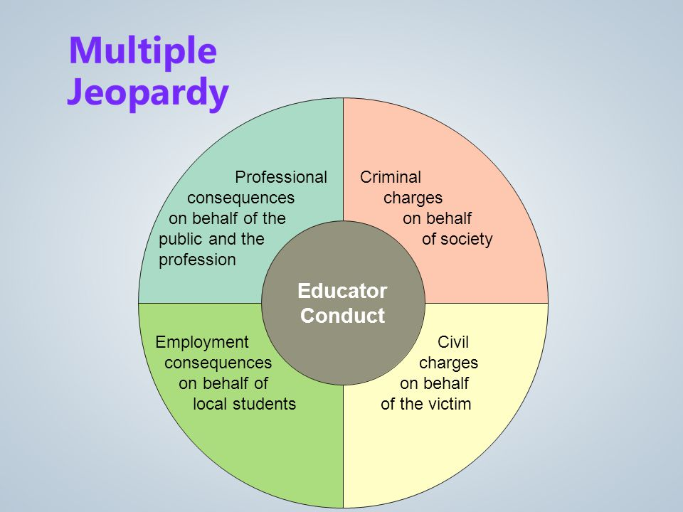 Multiple Jeopardy Civil charges on behalf of the victim Employment consequences on behalf of local students Professional consequences on behalf of the public and the profession Criminal charges on behalf of society Educator Conduct