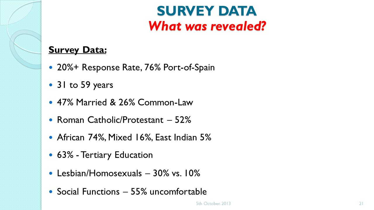 Survey Data: 20%+ Response Rate, 76% Port-of-Spain 31 to 59 years 47% Married & 26% Common-Law Roman Catholic/Protestant – 52% African 74%, Mixed 16%, East Indian 5% 63% - Tertiary Education Lesbian/Homosexuals – 30% vs.