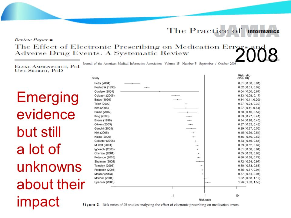 Emerging evidence but still a lot of unknowns about their impact 2008