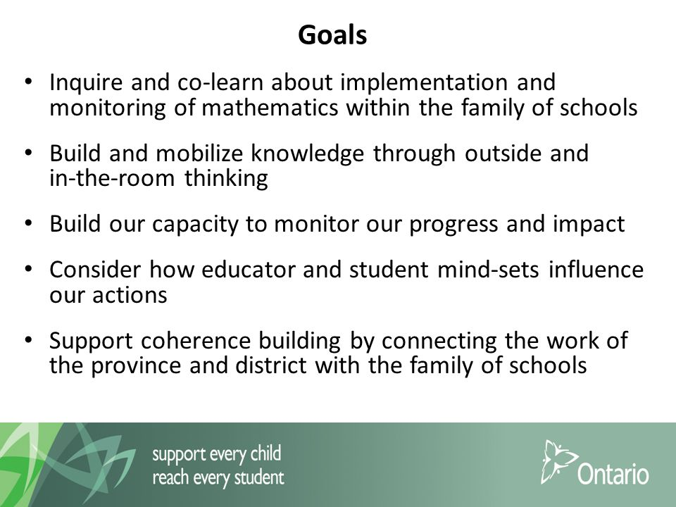 Goals Inquire and co-learn about implementation and monitoring of mathematics within the family of schools Build and mobilize knowledge through outside and in-the-room thinking Build our capacity to monitor our progress and impact Consider how educator and student mind-sets influence our actions Support coherence building by connecting the work of the province and district with the family of schools