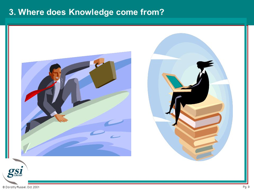 Pg. 9 © Dorothy Russel, Oct. 2001 3. Where does Knowledge come from