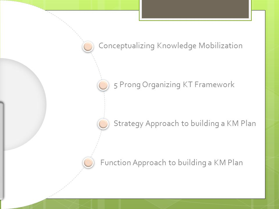 Conceptualizing Knowledge Mobilization 5 Prong Organizing KT Framework Strategy Approach to building a KM Plan Function Approach to building a KM Plan