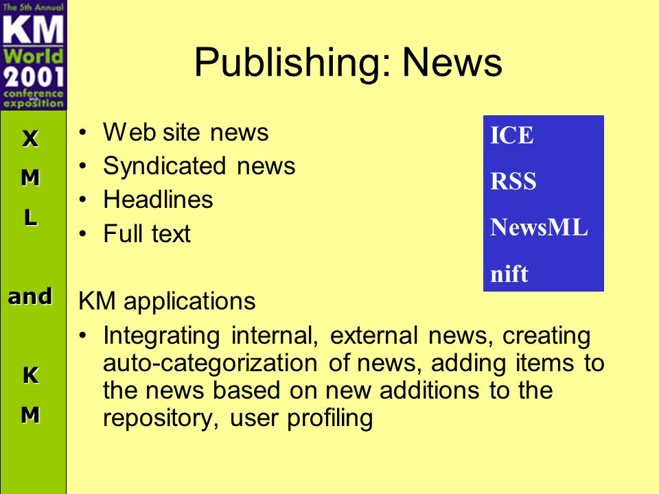XMLandKM Publishing: News Web site news Syndicated news Headlines Full text KM applications Integrating internal, external news, creating auto-categorization of news, adding items to the news based on new additions to the repository, user profiling ICE RSS NewsML nift