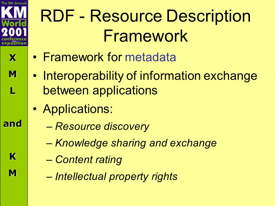 XMLandKM RDF - Resource Description Framework Framework for metadata Interoperability of information exchange between applications Applications: –Resource discovery –Knowledge sharing and exchange –Content rating –Intellectual property rights