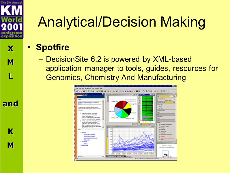XMLandKM Analytical/Decision Making Spotfire –DecisionSite 6.2 is powered by XML-based application manager to tools, guides, resources for Genomics, Chemistry And Manufacturing