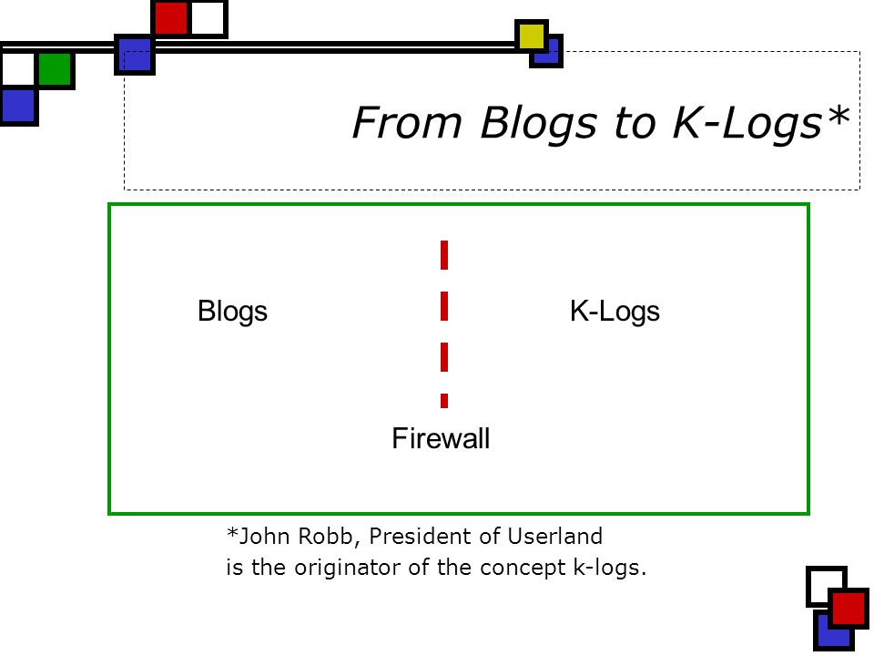 From Blogs to K-Logs* Blogs K-Logs Firewall *John Robb, President of Userland is the originator of the concept k-logs.