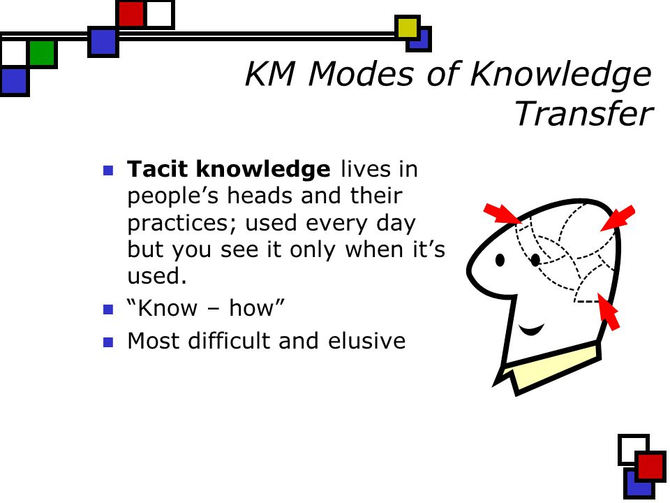 KM Modes of Knowledge Transfer Tacit knowledge lives in people's heads and their practices; used every day but you see it only when it's used.
